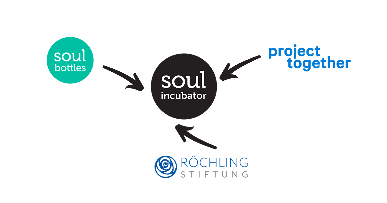 soulincubator_initiatoren